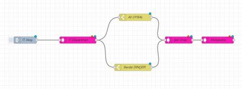 invoice_workflow